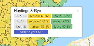 Brexit polling